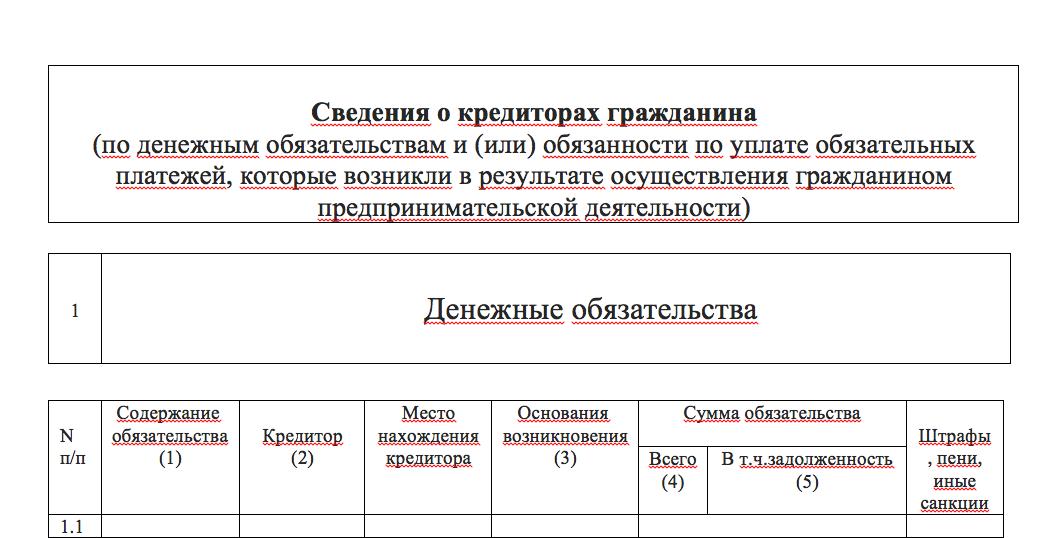 сведения о кредиторах гражданина возникших в результате предпринимательской деятельности