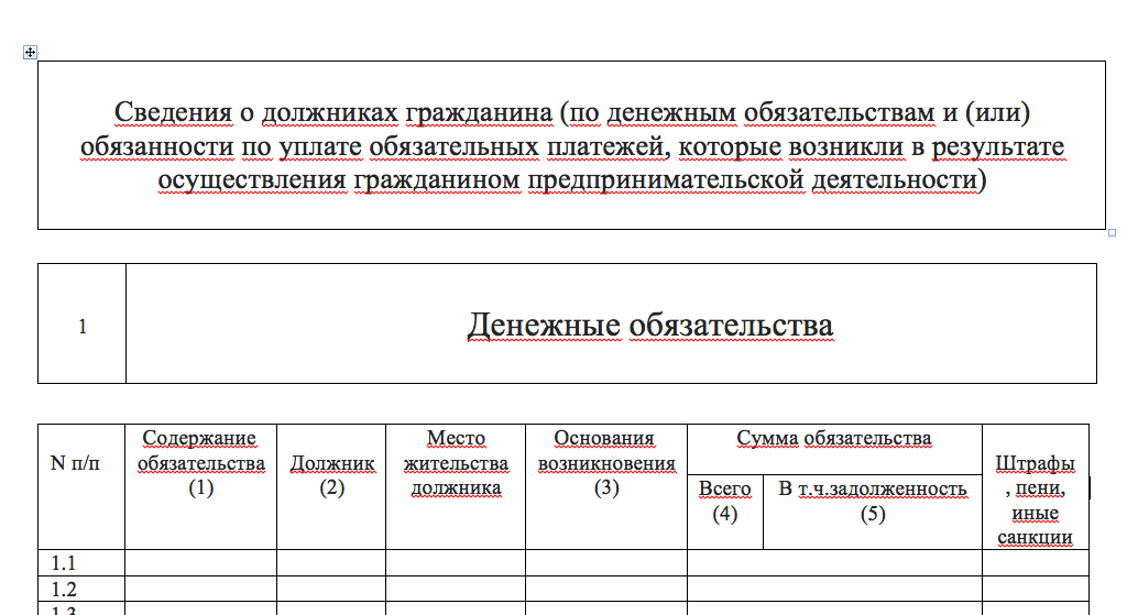 сведения о должниках гражданина, возникших в результате предпринимательской деятельности