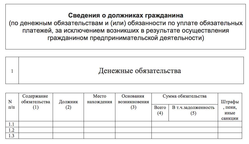 Сведения о должниках гражданина по обязательствам, за исключением возникших в результате предпринимательской деятельности